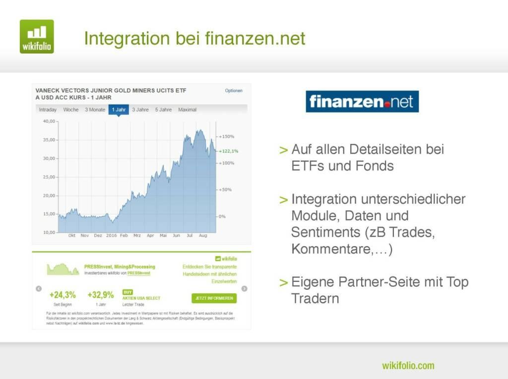 wikifolio.com - Integration finanzen.net
