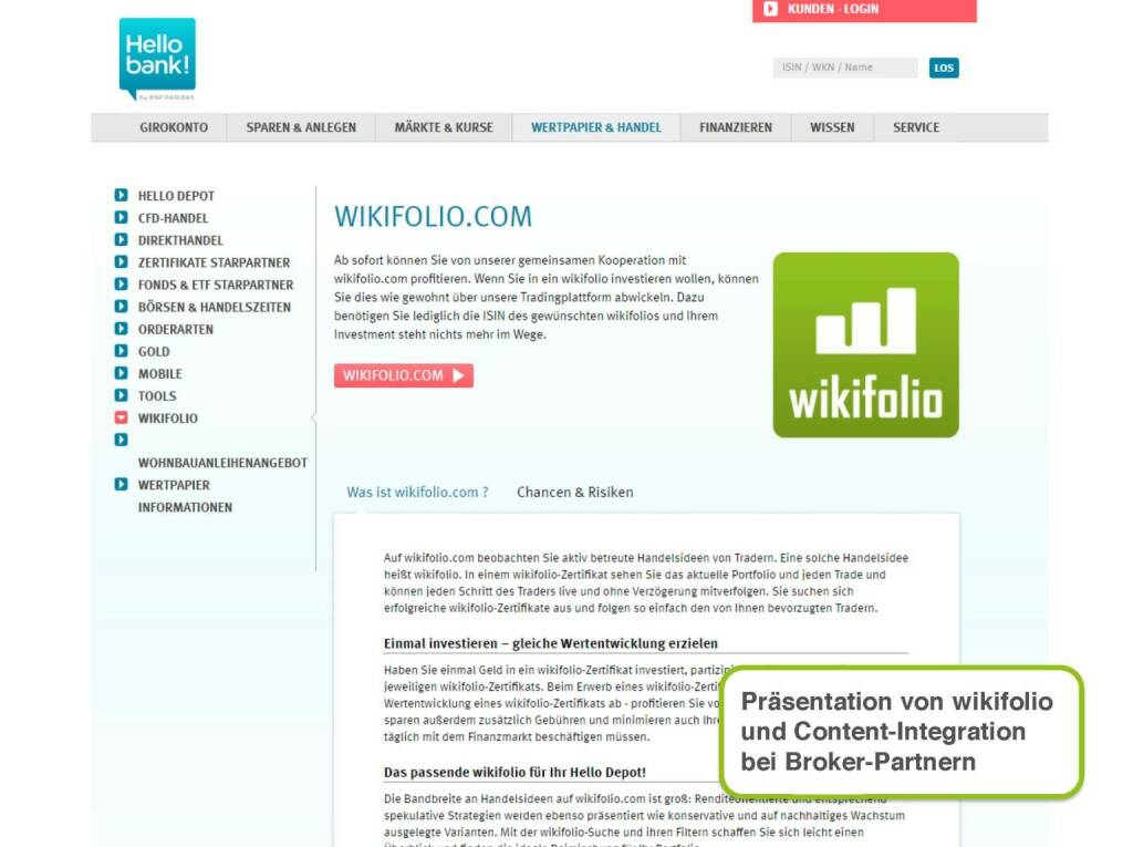 wikifolio.com - hello bank! (29.09.2016)