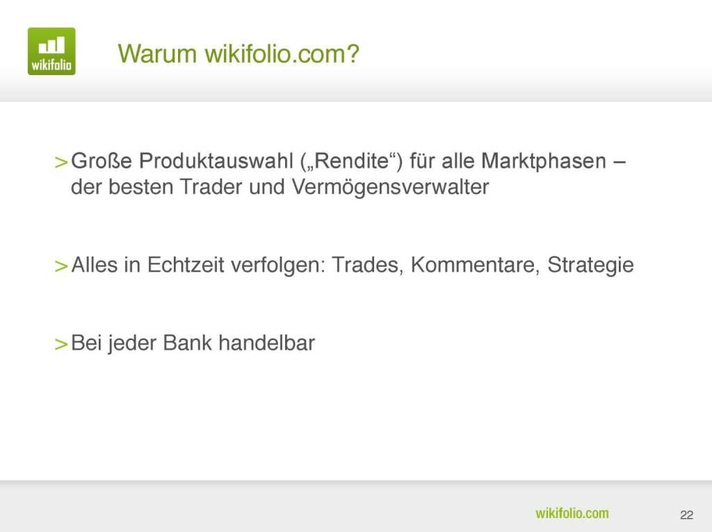 wikifolio.com - warum? (29.09.2016)