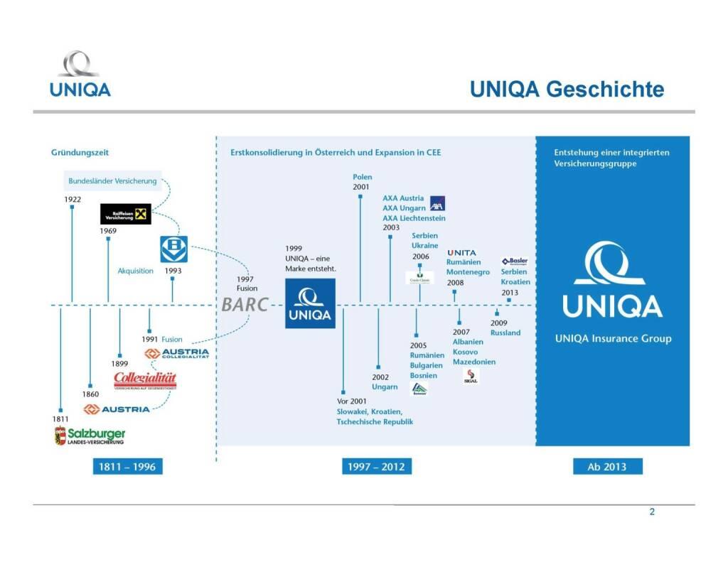 Uniqa - Geschichte (29.09.2016)
