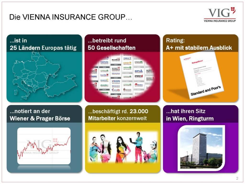 Vienna Insurance Group - Die Vienna Insurance Group, VIG (03.10.2016)