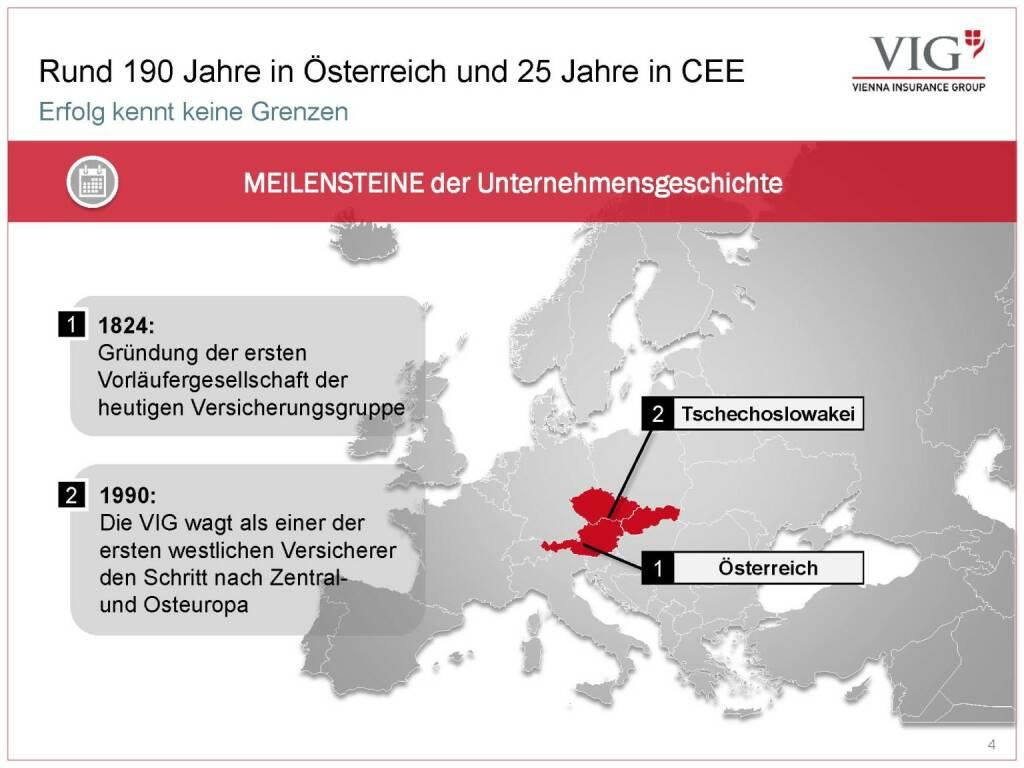 Vienna Insurance Group - 190 Jahre Österreich, 25 Jahre CEE (03.10.2016)
