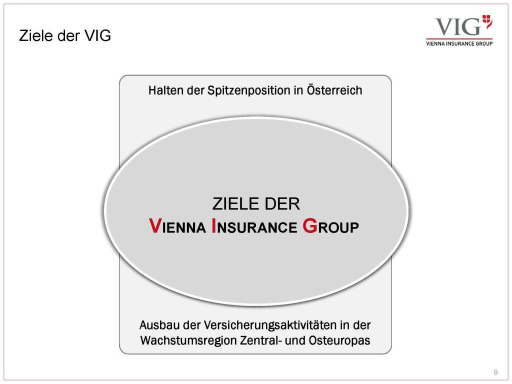 Vienna Insurance Group - Ziele der VIG (03.10.2016)