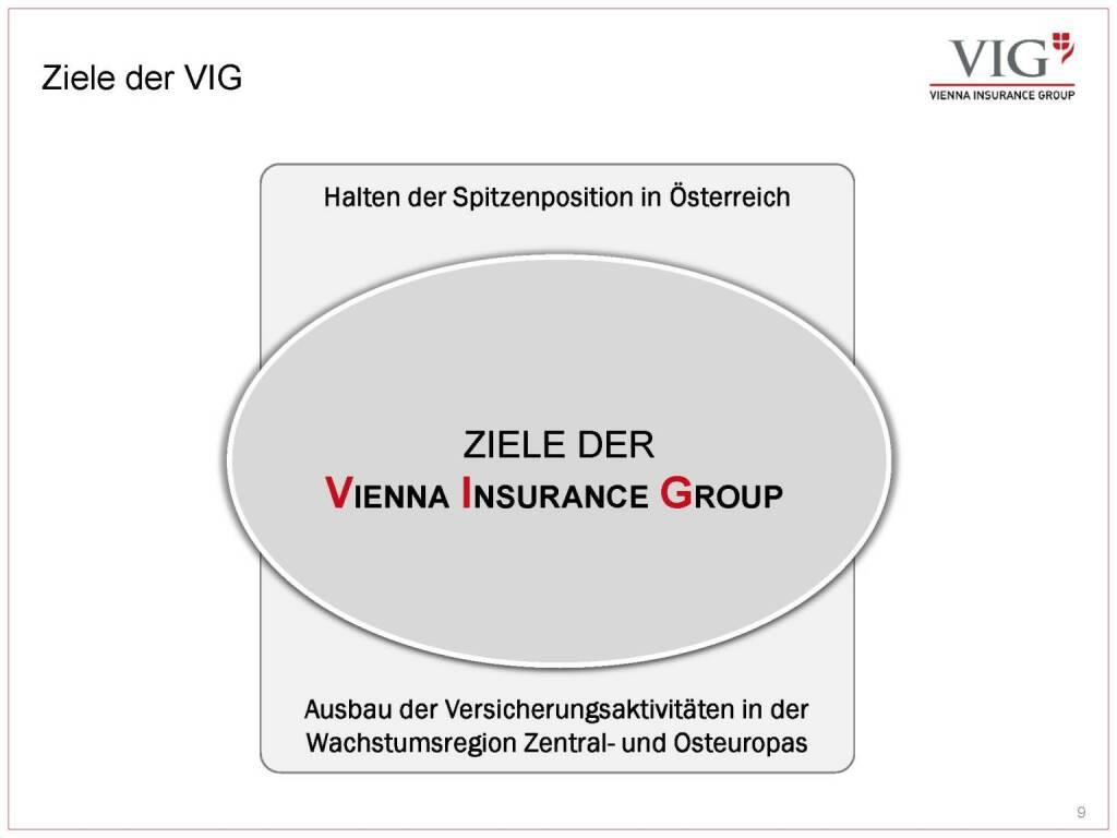 Vienna Insurance Group - Ziele der VIG (03.10.2016)