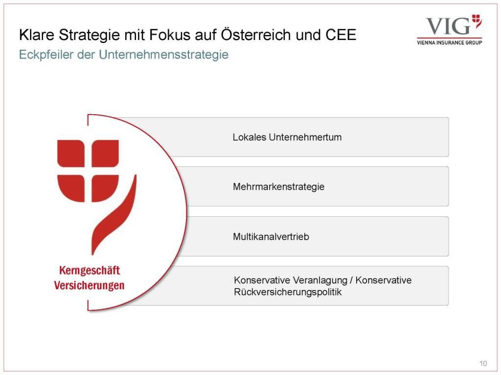 Vienna Insurance Group - Strategie (03.10.2016)