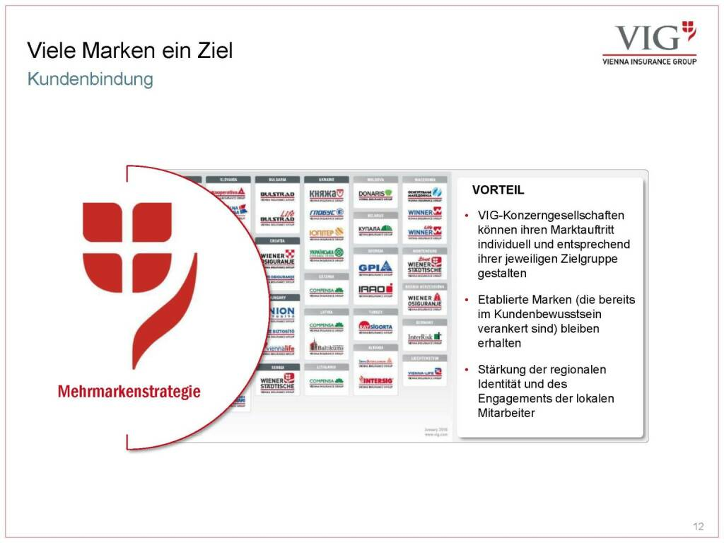 Vienna Insurance Group - Viele Marken ein Ziel (03.10.2016)