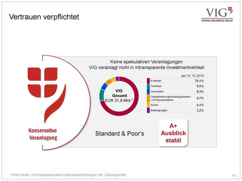 Vienna Insurance Group - Vertrauen verpflichtet (03.10.2016)