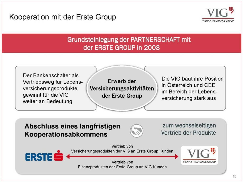 Vienna Insurance Group - Kooperation mit der Erste Group (03.10.2016)