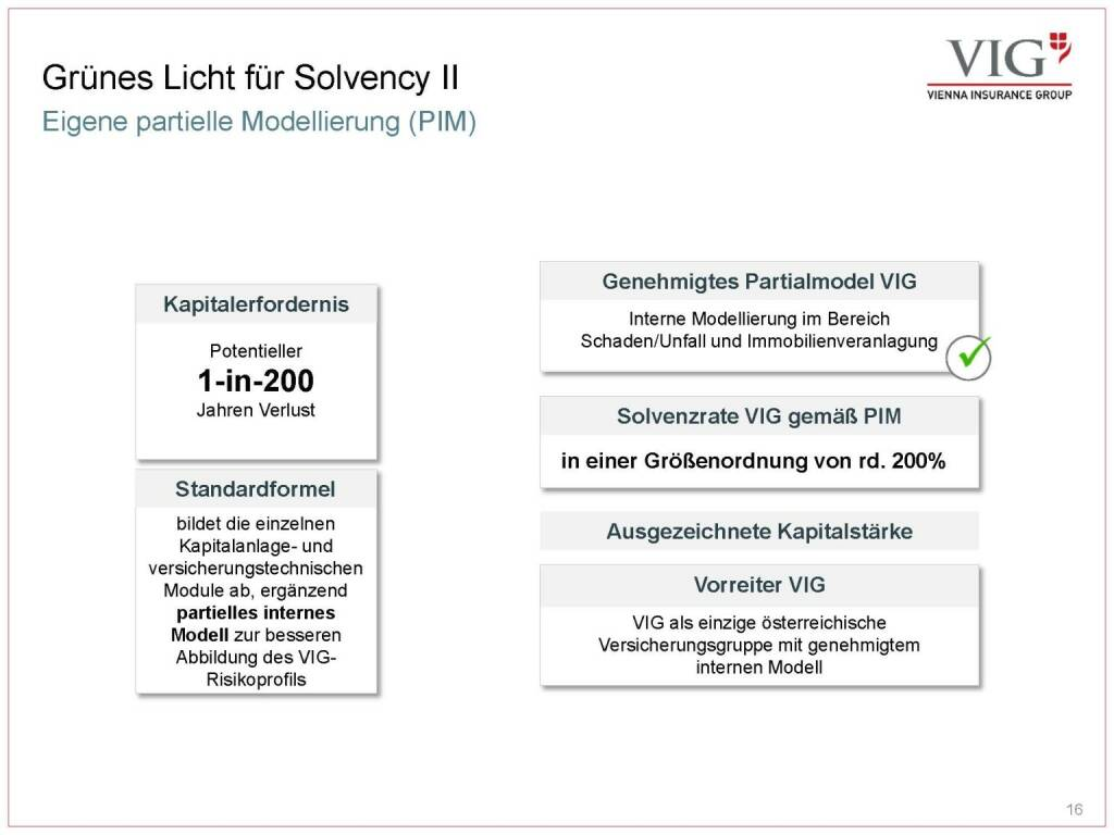Vienna Insurance Group - Solvency II (03.10.2016)