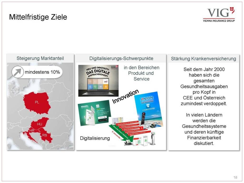 Vienna Insurance Group - Mittelfristige Ziele (03.10.2016)