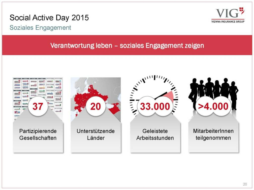 Vienna Insurance Group - Social Activer Day 2015 (03.10.2016)
