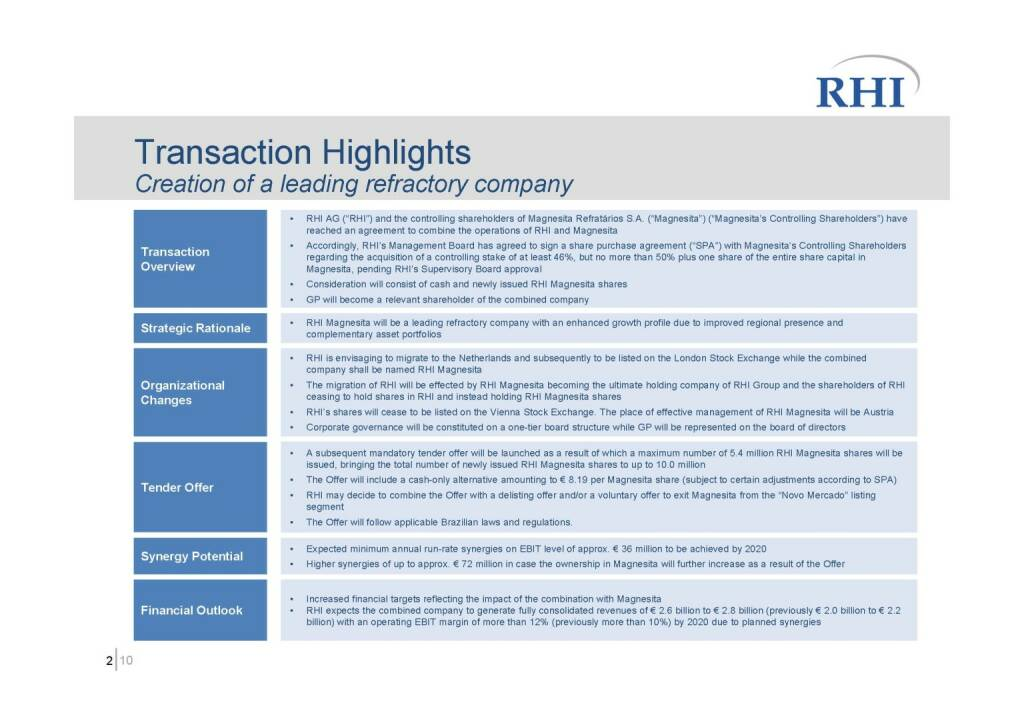 RHI - Transaction Highlights (06.10.2016)