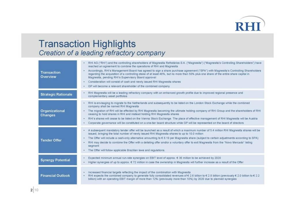 RHI - Transaction Highlights (06.10.2016)