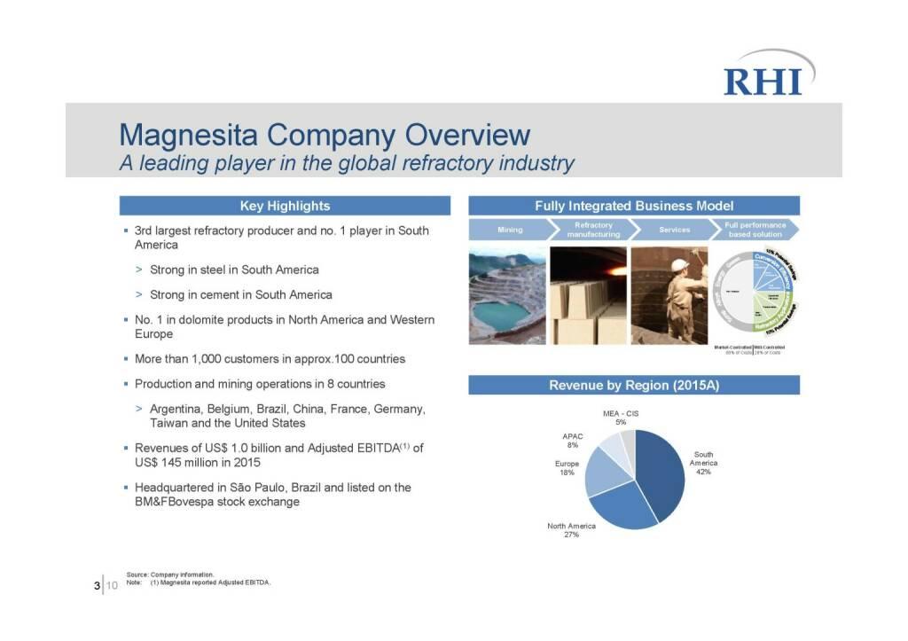 RHI - Magnesita Company Overview (06.10.2016)