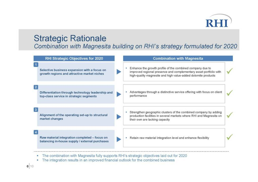 RHI - Strategic Rationale (06.10.2016)