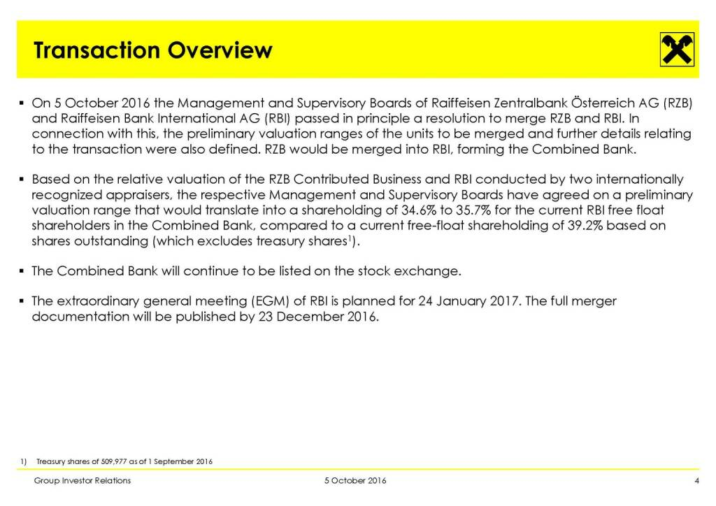 RBI - Transaction Overview (11.10.2016)