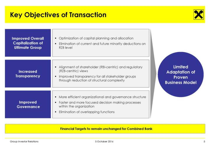 RBI - Key Objectives of Transaction