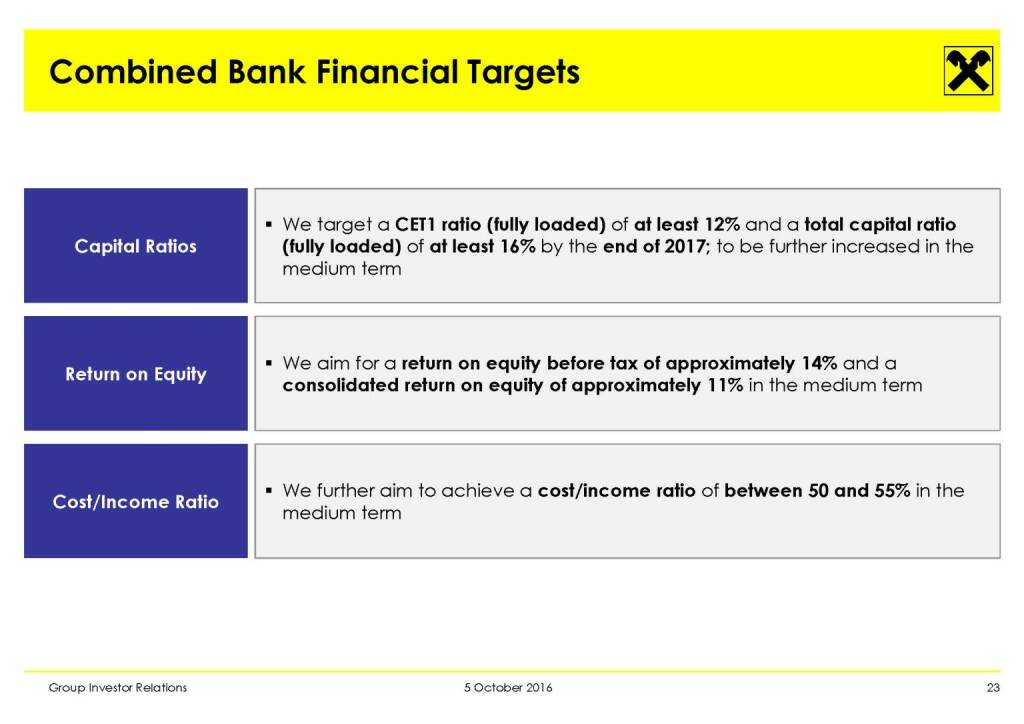 RBI - Combined Bank Financial Targets (11.10.2016)