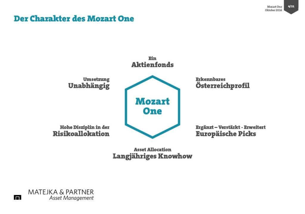 Wolfgang Matejka (Mozart One) - Charakter (25.10.2016)