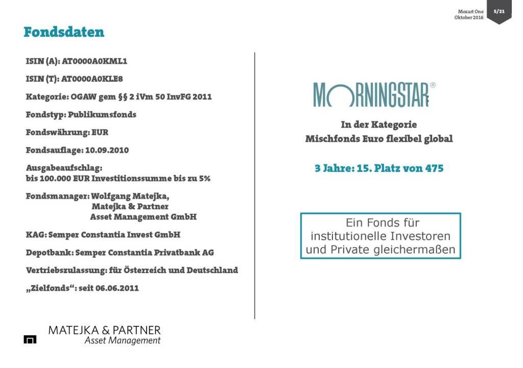 Wolfgang Matejka (Mozart One) - Fondsdaten (25.10.2016)