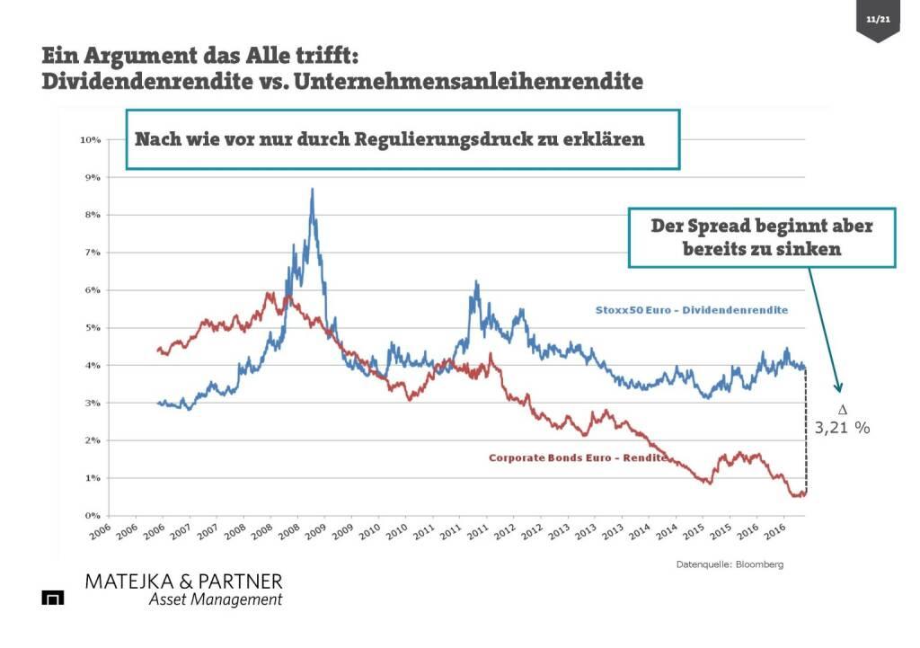 Wolfgang Matejka (Mozart One) - Dividendenrendite (25.10.2016)