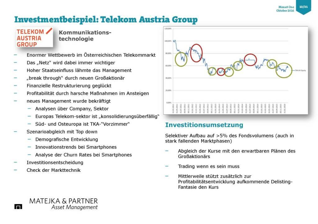 Wolfgang Matejka (Mozart One) - Telekom Austria (25.10.2016)