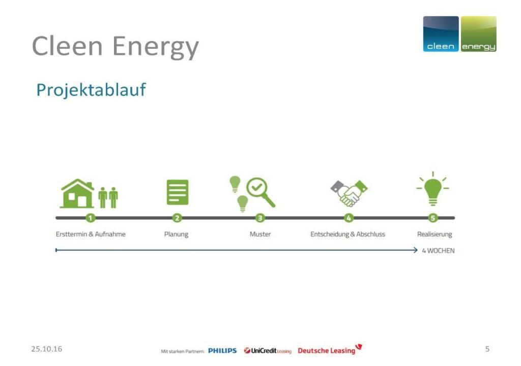 Cleen Energy - Projektablauf (25.10.2016)