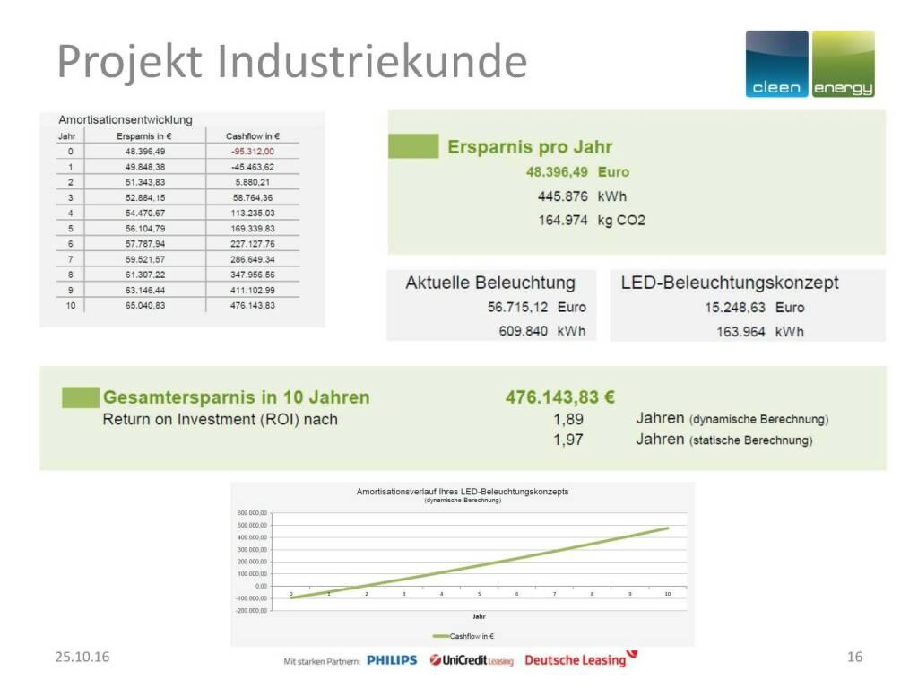 Cleen Energy - Industriekunde (25.10.2016)