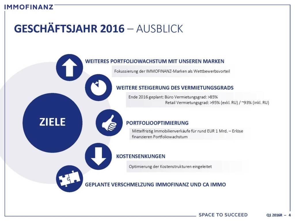 Immofinanz - Geschäftsjahr 2016 Ausblick (25.10.2016)