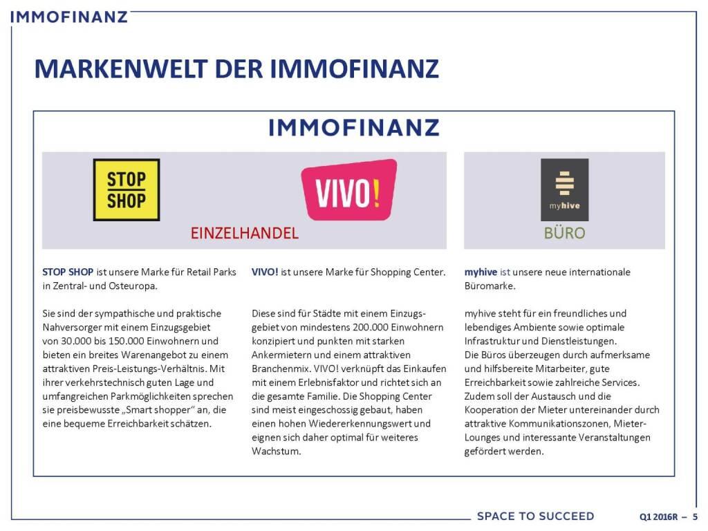 Immofinanz - Markenwelt (25.10.2016)