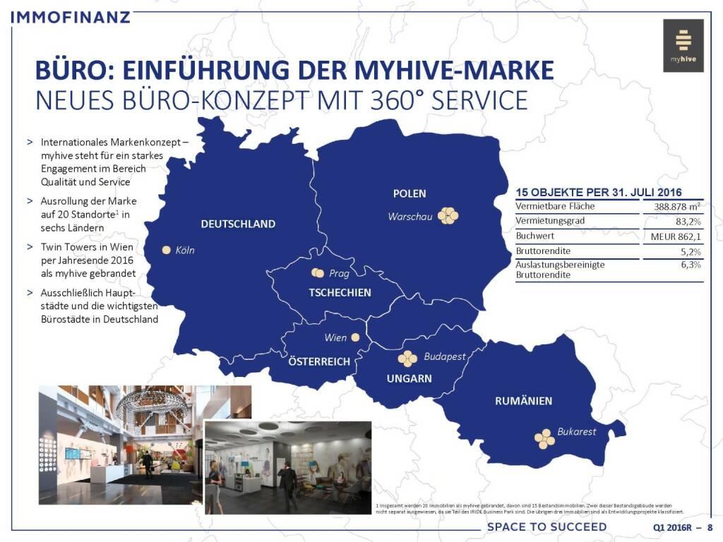 Immofinanz - Büro MyHive (25.10.2016)