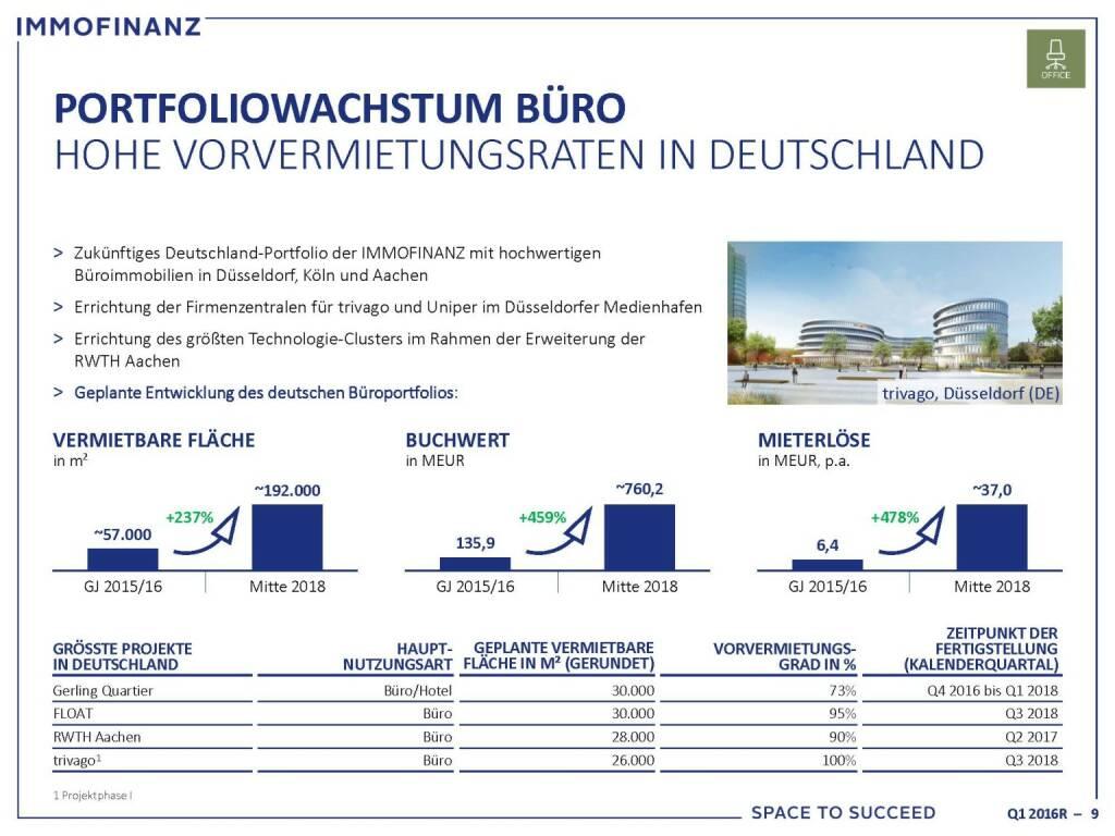 Immofinanz - Porfoliowachstum Büro (25.10.2016)