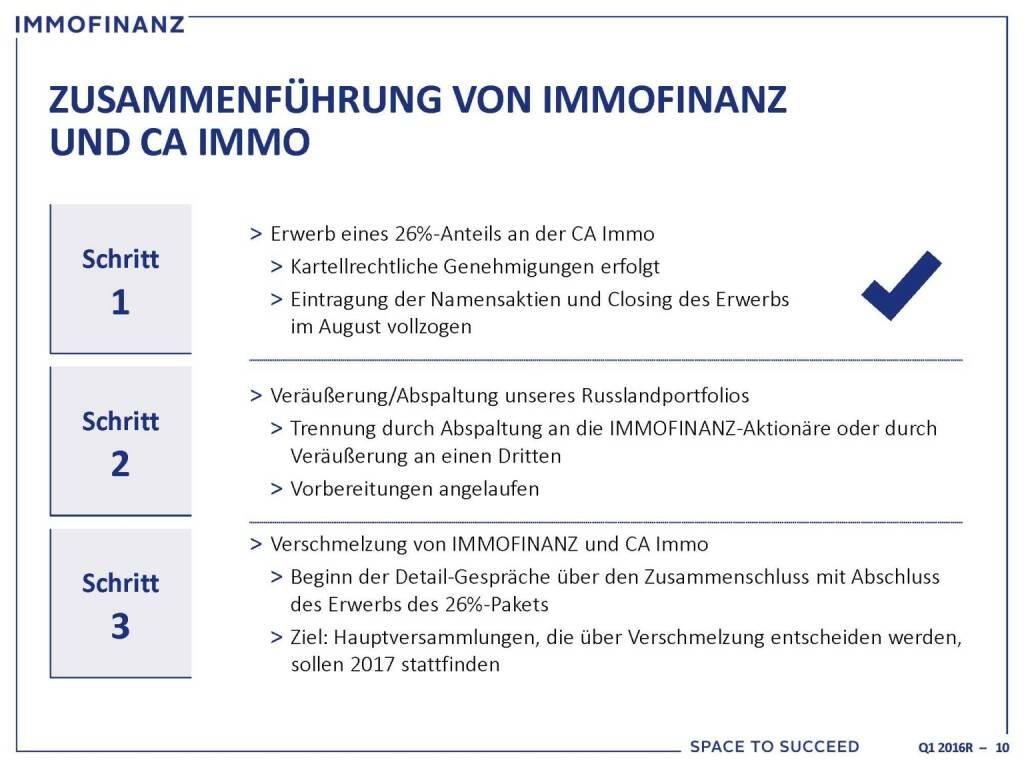 Immofinanz - Zusammenführung CA Immo (25.10.2016)
