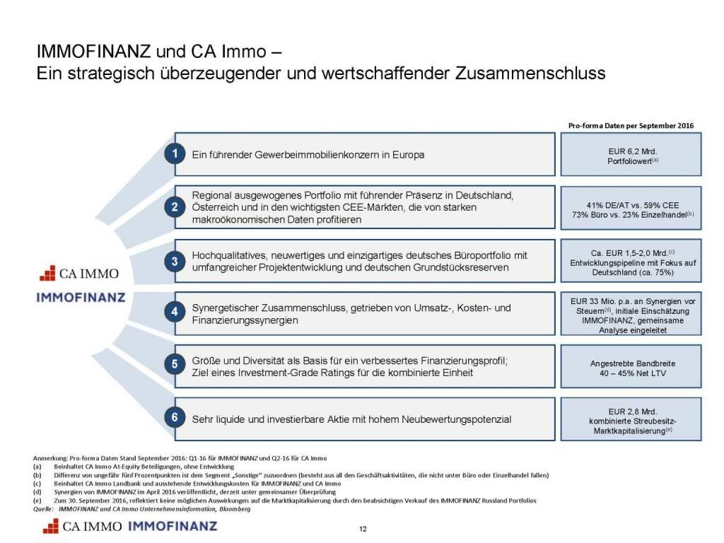Immofinanz - CA Zusammenschluss (25.10.2016)