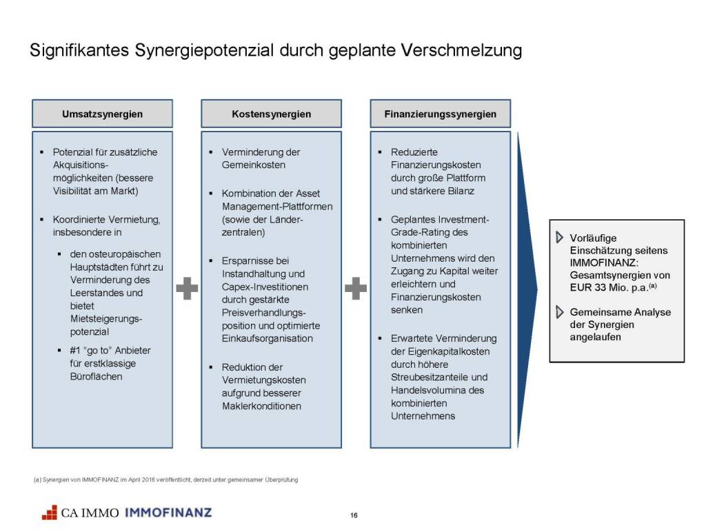 Immofinanz - CA Immo - Synergiepotenzial (25.10.2016)
