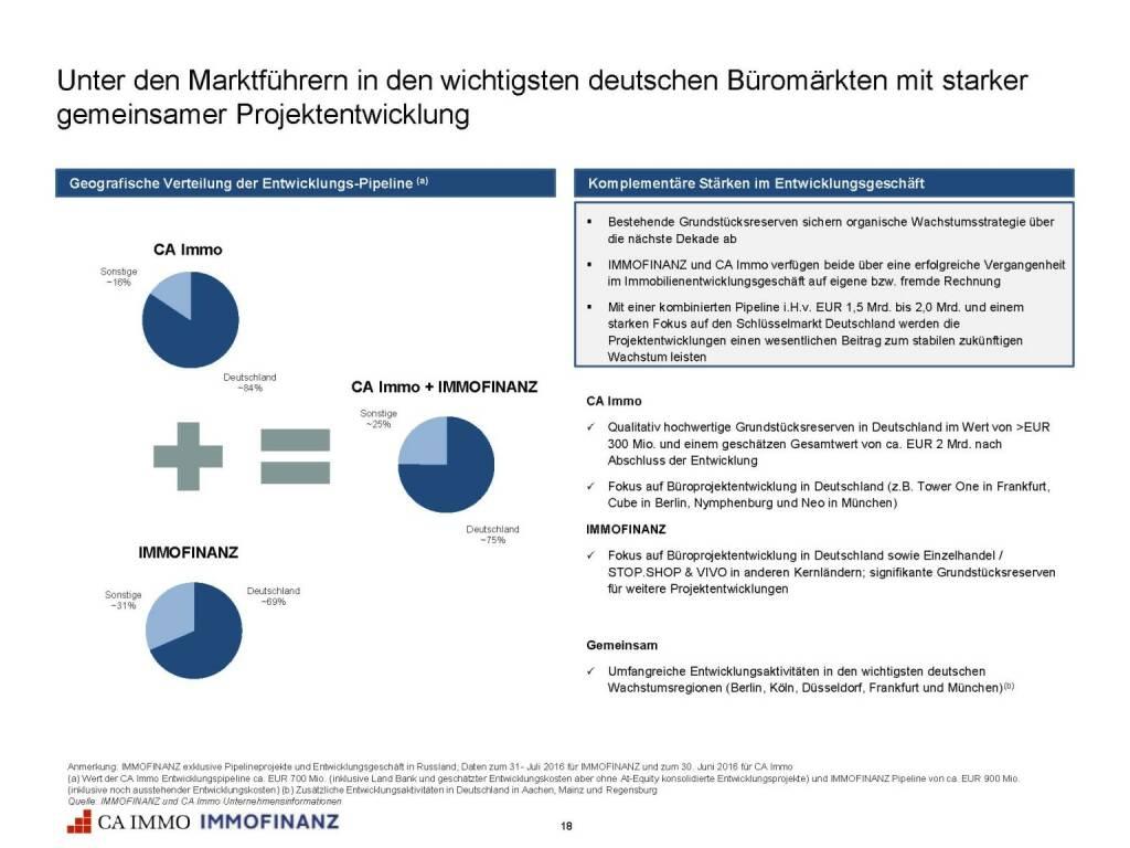 Immofinanz - CA Immo - Marktführer (25.10.2016)