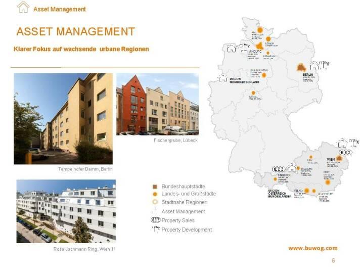 Buwog Group - Asset Management