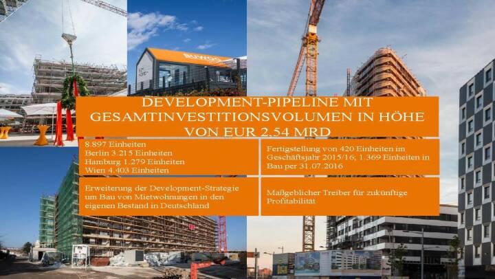 Buwog Group - Development-Pipeline