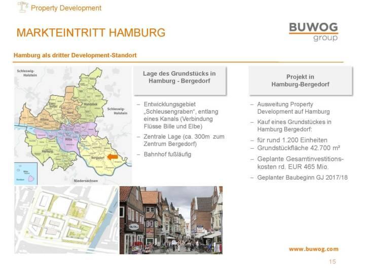 Buwog Group - Markteintritt Hamburg