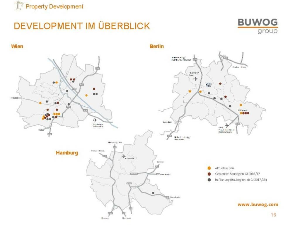 Buwog Group - Development im Überblick (25.10.2016)