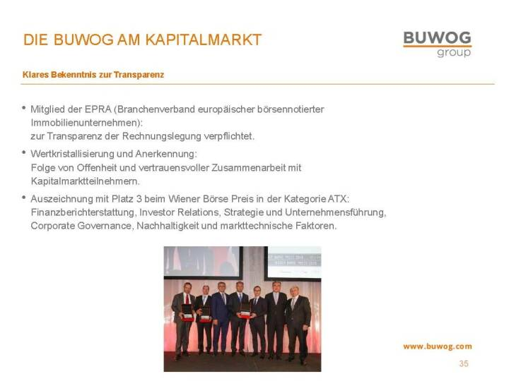 Buwog Group - Kapitalmarkt