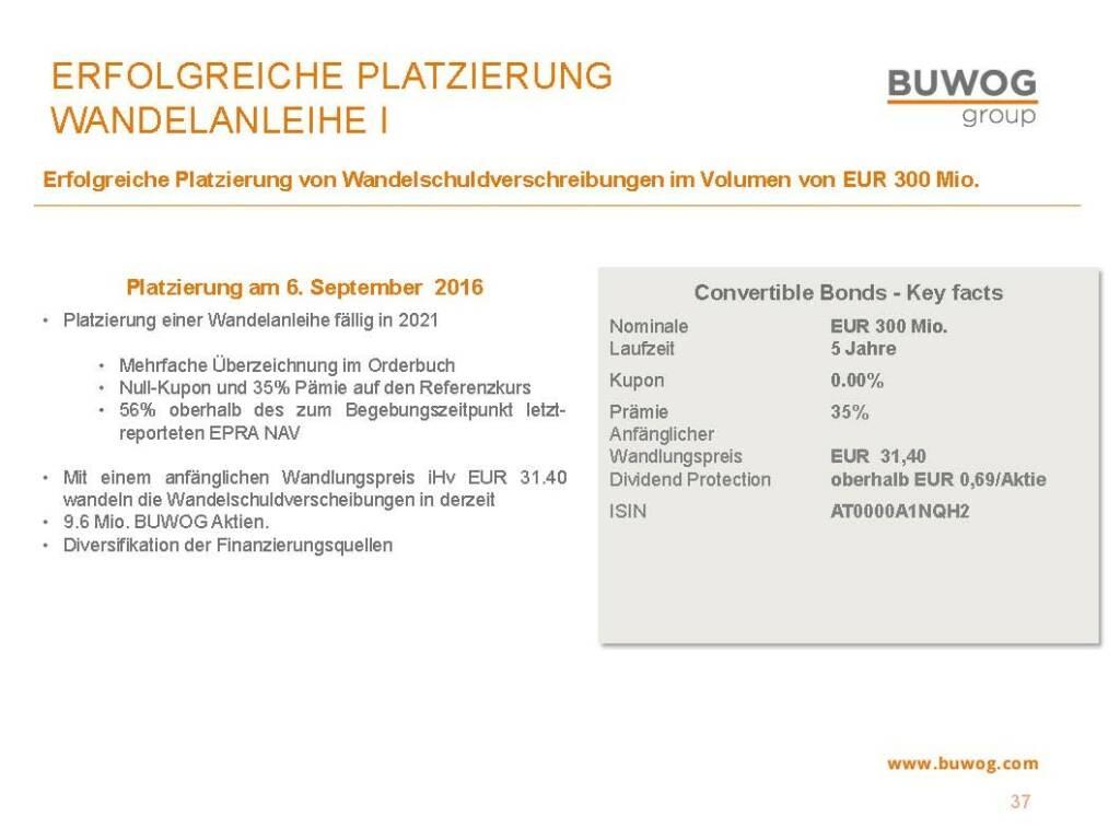 Buwog Group - Wandelanleihe I (25.10.2016)