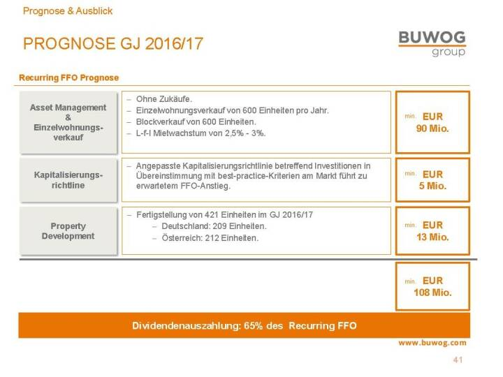 Buwog Group - Prognose GJ 2016/17