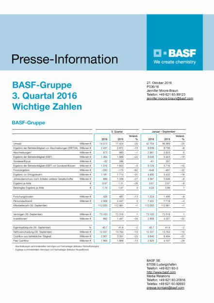 BASF: 3. Quartal 2016 - wichtige Zahlen, Seite 1/2, komplettes Dokument unter http://boerse-social.com/static/uploads/file_1940_basf_3_quartal_2016_-_wichtige_zahlen.pdf (27.10.2016)