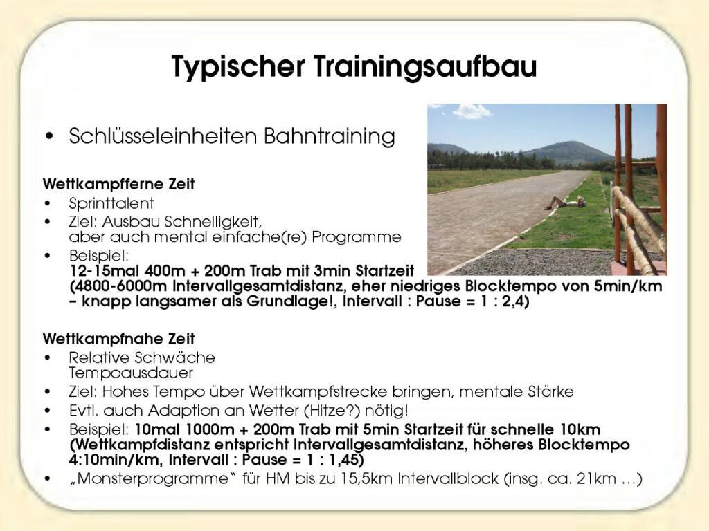 Typischer Trainingsaufbau - Sandrina Illes (15.11.2016)