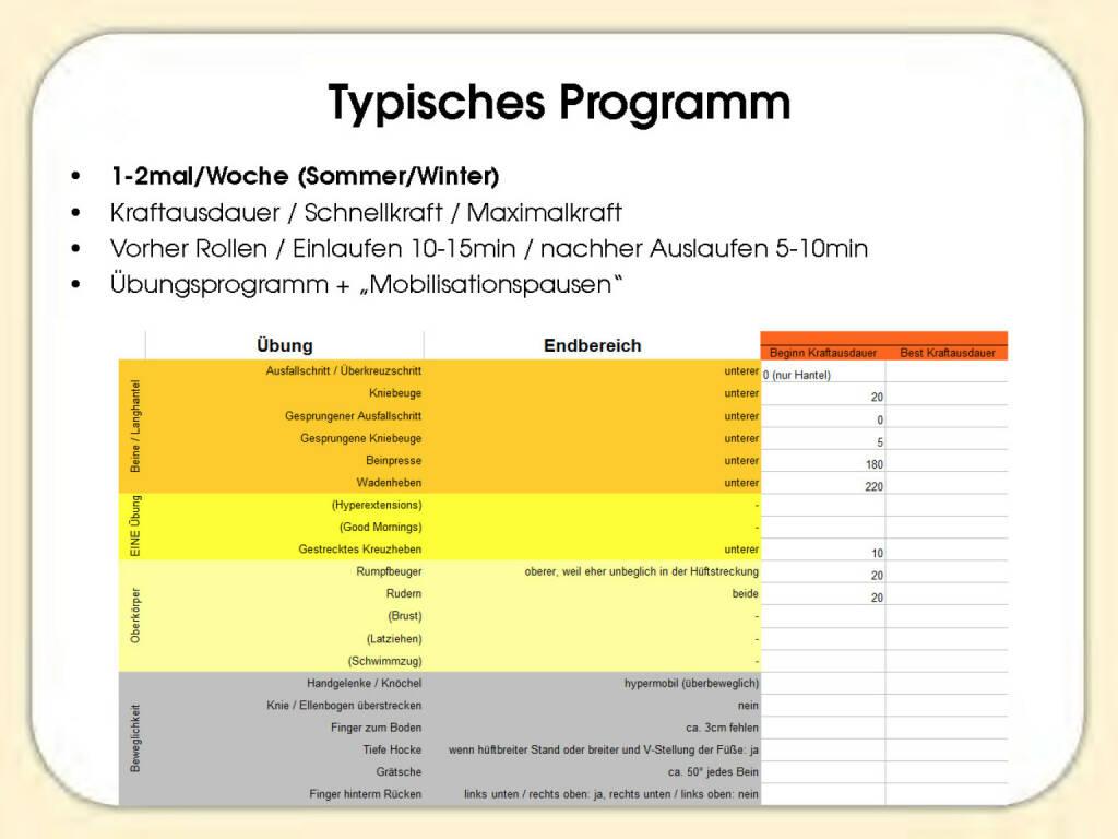 Typisches Programm - Sandrina Illes (15.11.2016)