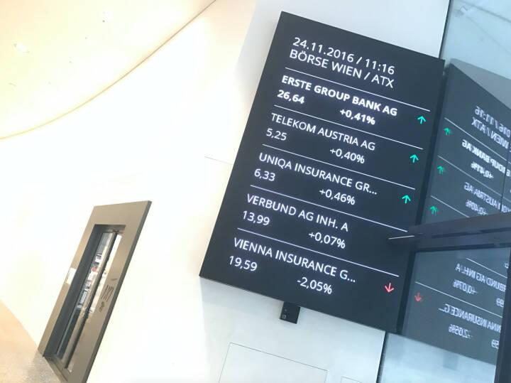 ATX Börse Wien Erste Group