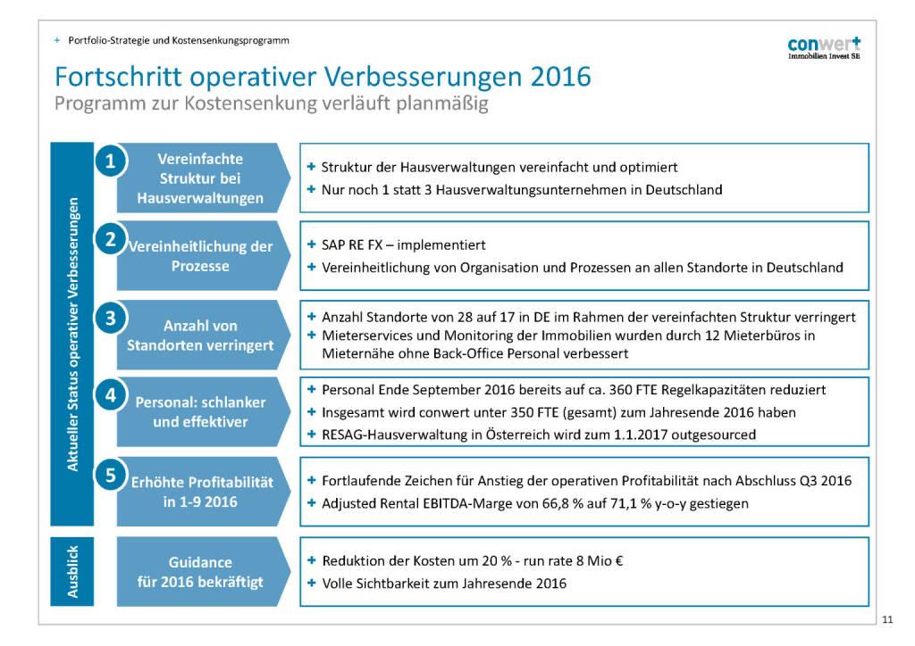 conwert operative Verbesserungen (28.11.2016)