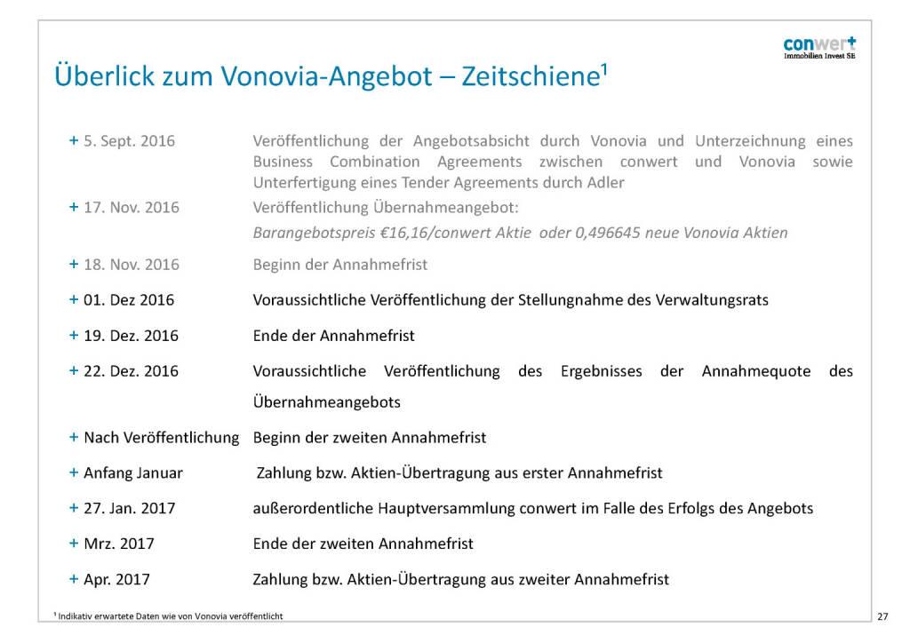 conwert Überblick Vonovia Angebot (28.11.2016)