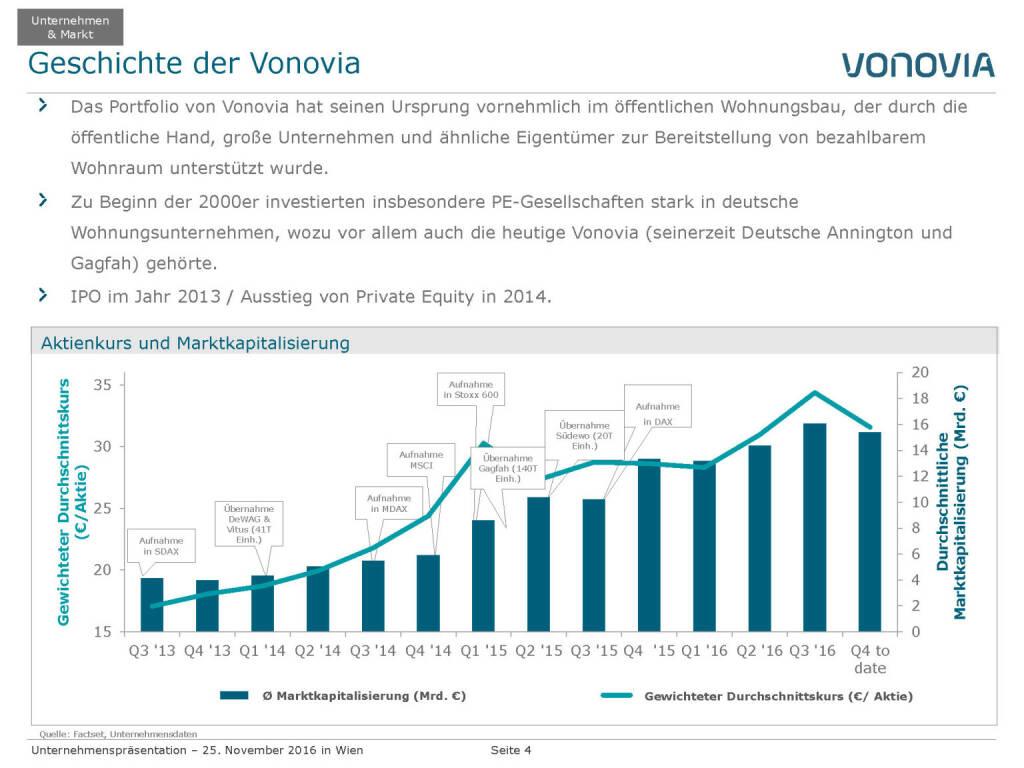 Vonovia Geschichte (28.11.2016)